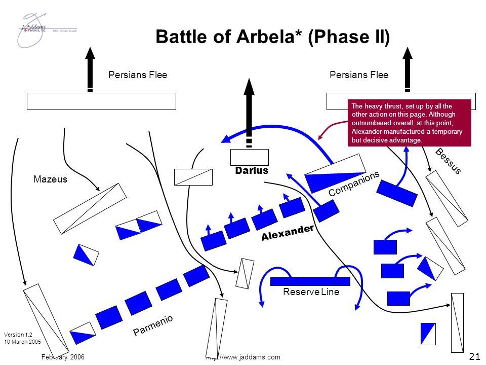 Battle of Arbela* (Phase II)