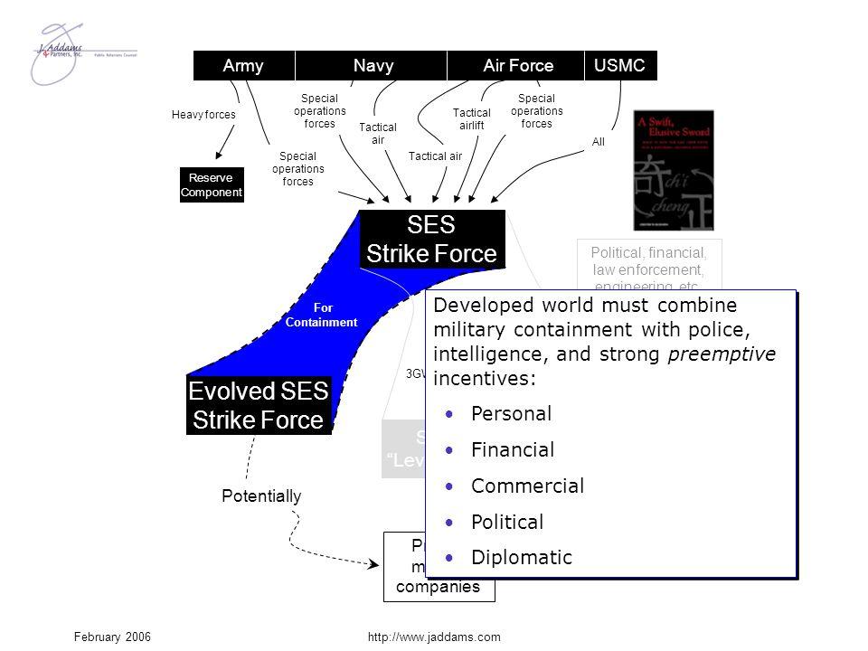 Evolved SES Strike Force System Administrator