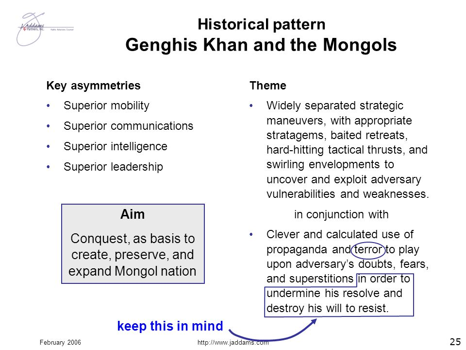 Historical pattern Genghis Khan and the Mongols