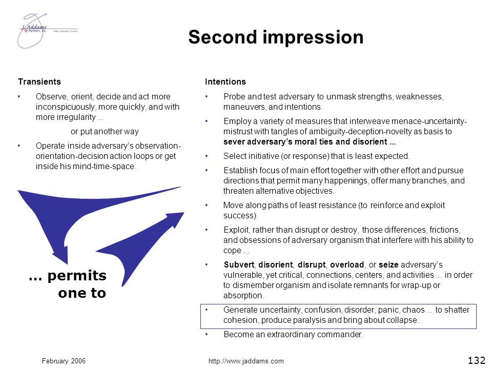 Second impression … permits one to 132 Transients Intentions