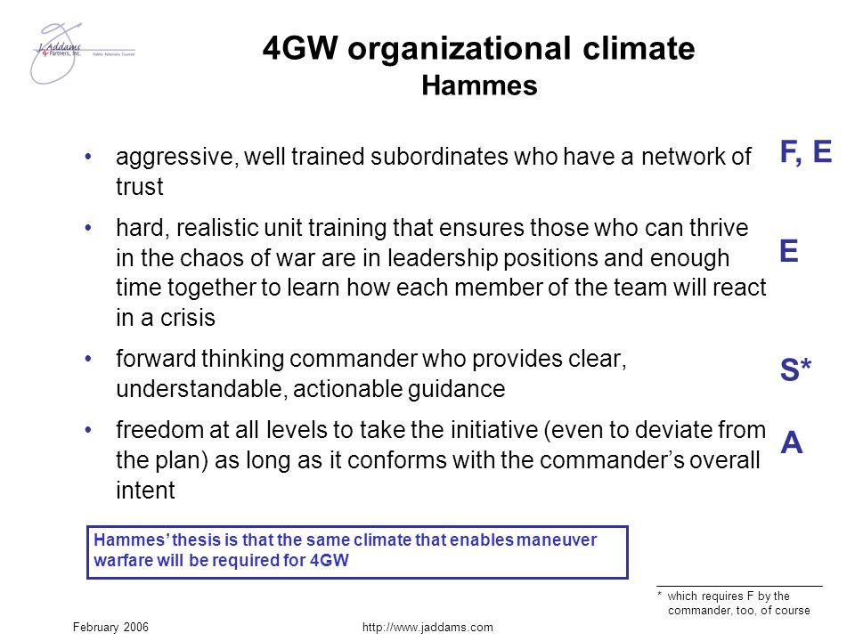 4GW organizational climate Hammes