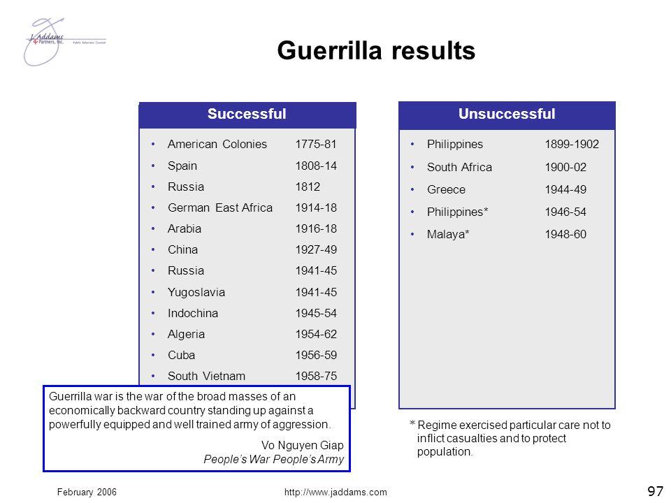 Guerrilla results Successful Successful Unsuccessful 1775-81 1808-14