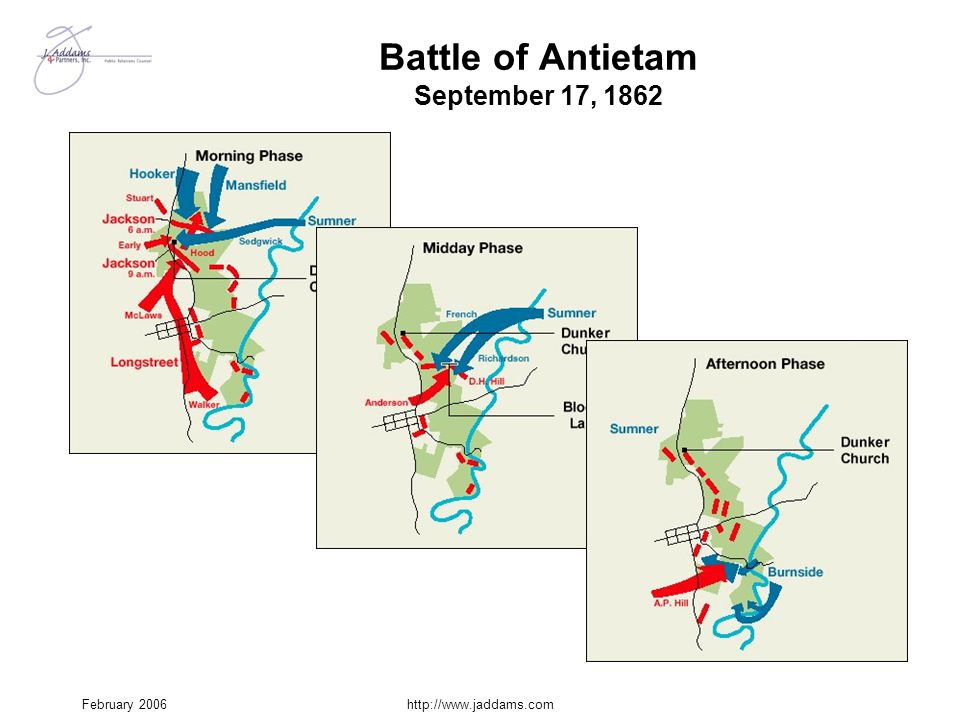 Battle of Antietam September 17, 1862