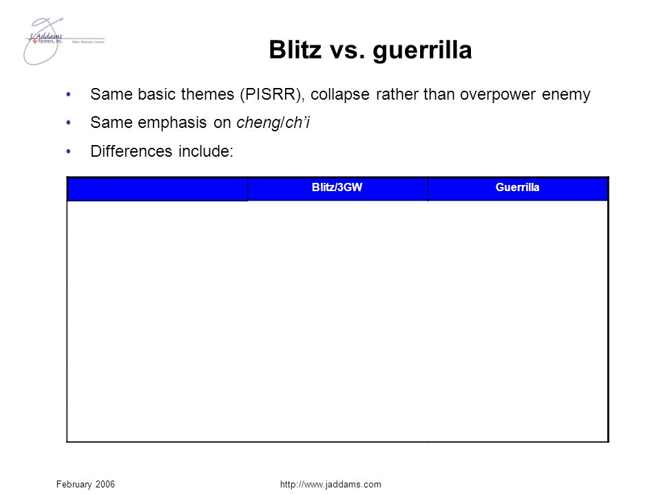 Blitz vs. guerrilla Same basic themes (PISRR), collapse rather than overpower enemy. Same emphasis on cheng/ch'i.