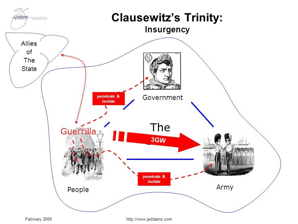 Clausewitz's Trinity: Insurgency