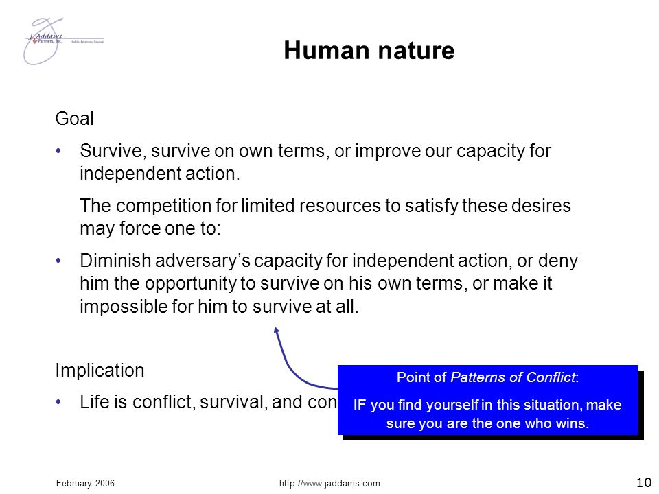Point of Patterns of Conflict: