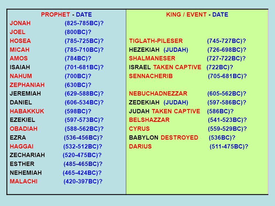 PROPHET - DATE JONAH (825-785BC) JOEL (800BC) HOSEA (785-725BC) MICAH (785-710BC) AMOS (784BC)
