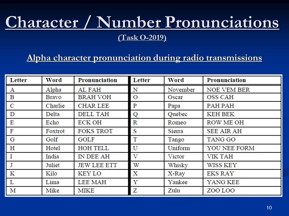 Character / Number Pronunciations (Task O-2019)
