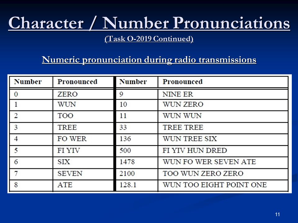 Character / Number Pronunciations (Task O-2019 Continued)