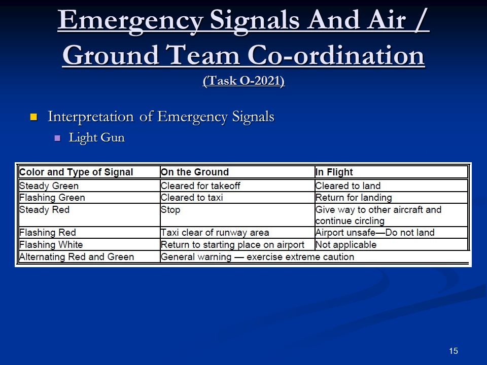 Emergency Signals And Air / Ground Team Co-ordination (Task O-2021)