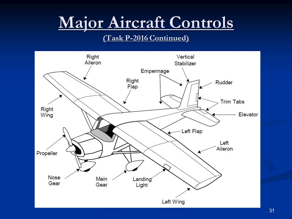 Major Aircraft Controls (Task P-2016 Continued)