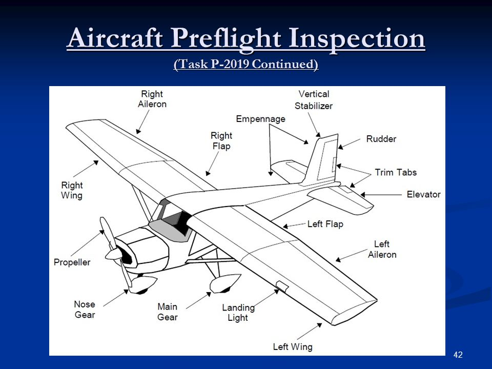 Aircraft Preflight Inspection (Task P-2019 Continued)