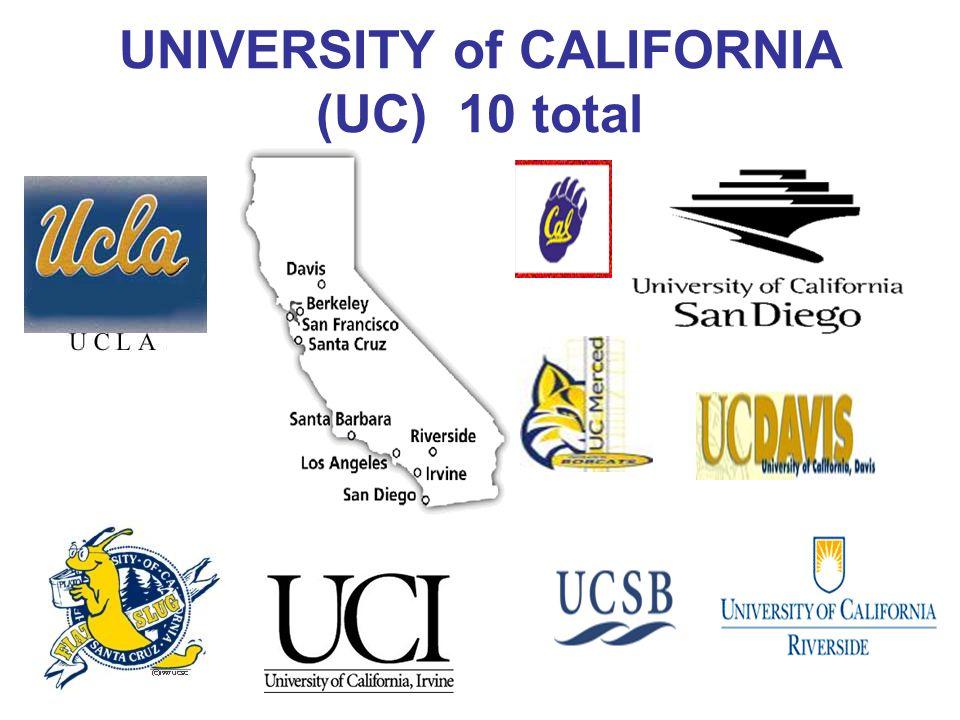 UNIVERSITY of CALIFORNIA (UC) 10 total