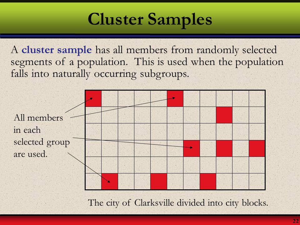 Cluster Samples