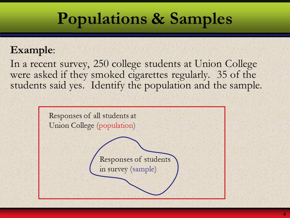 Populations & Samples Example: