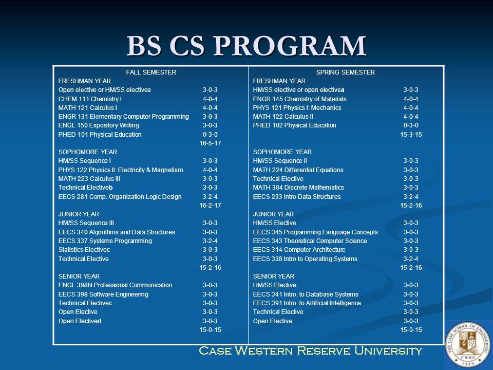 BS CS PROGRAM FALL SEMESTER FRESHMAN YEAR