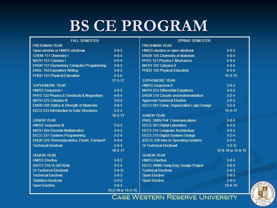 BS CE PROGRAM FALL SEMESTER FRESHMAN YEAR
