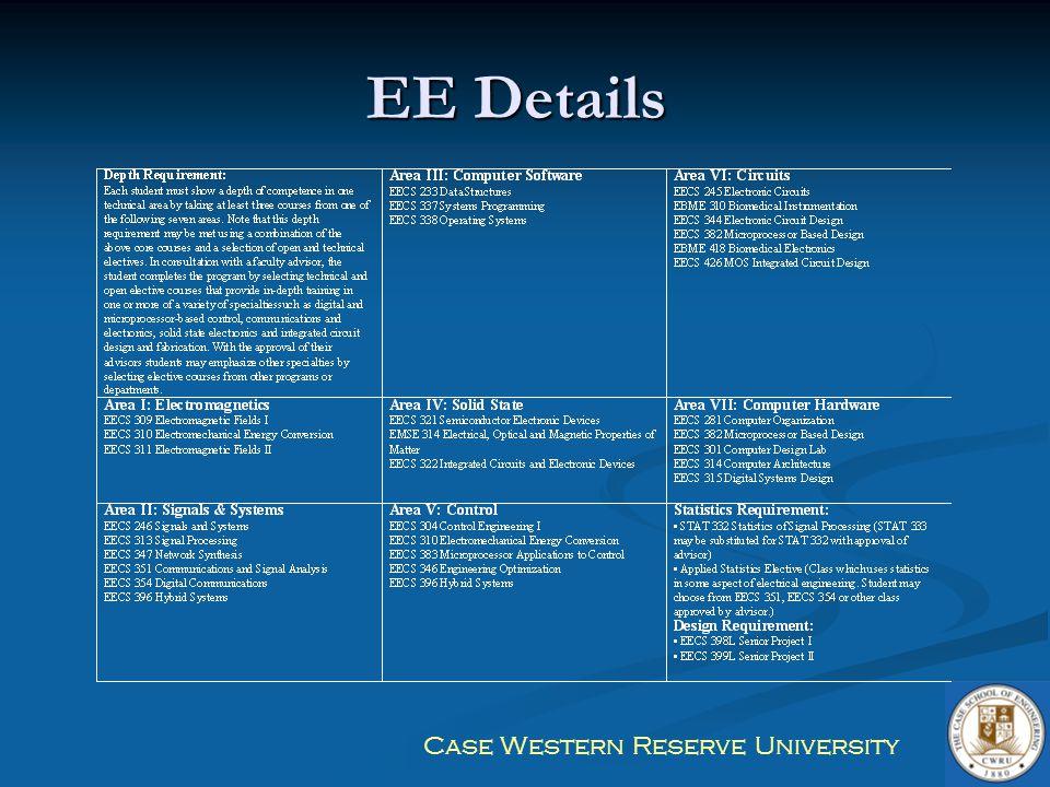 EE Details