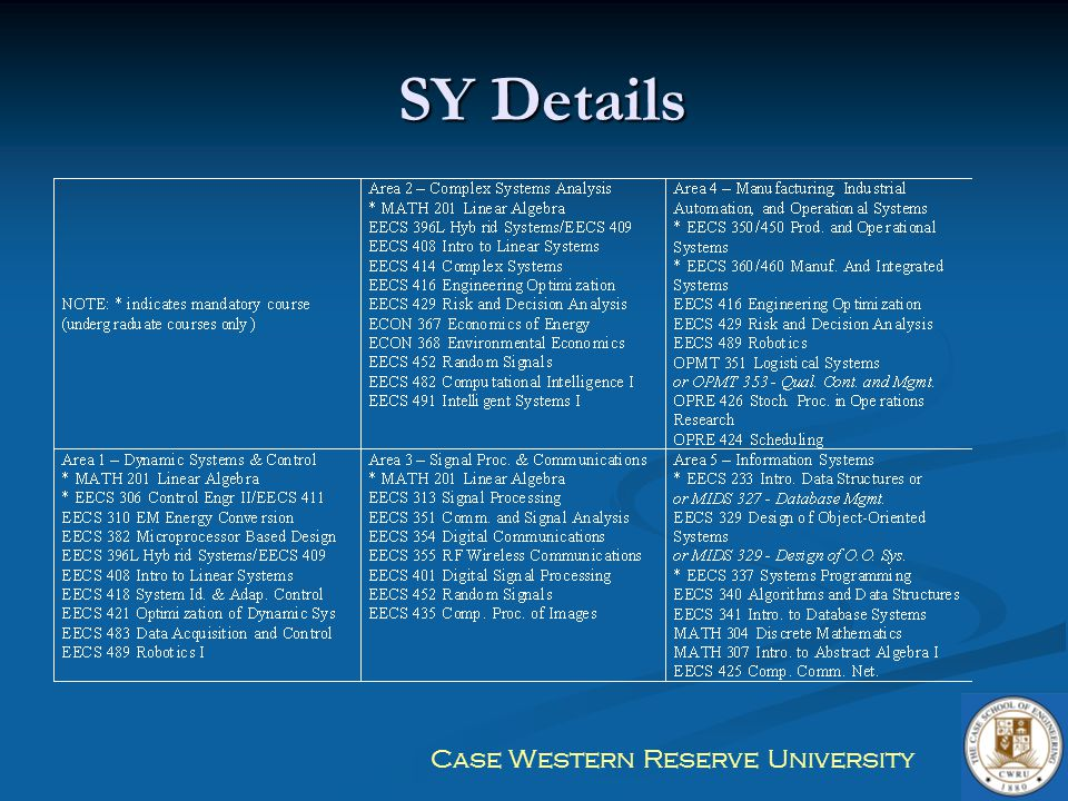 SY Details