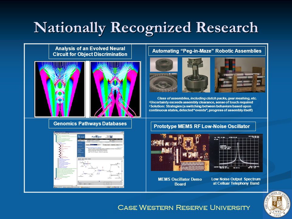 Nationally Recognized Research
