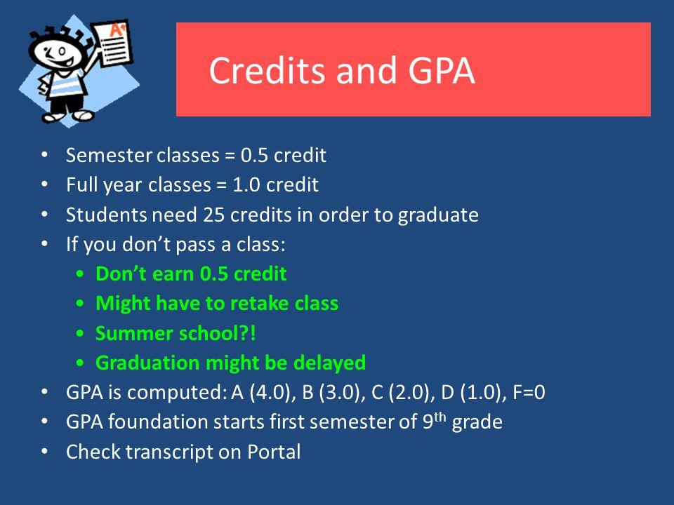 Credits and GPA Semester classes = 0.5 credit