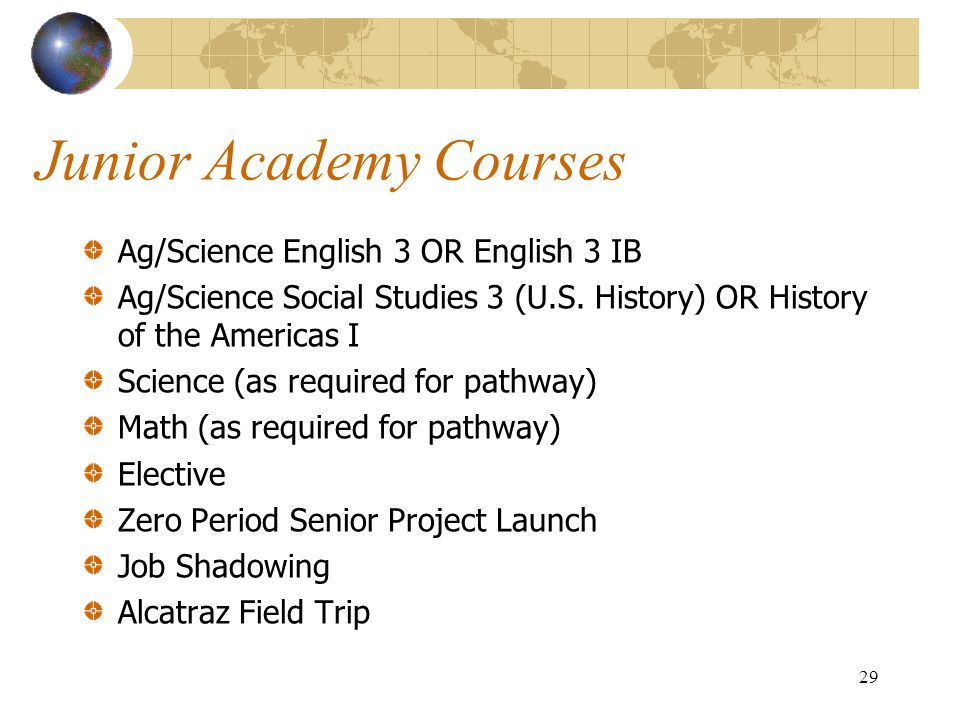 Junior Academy Courses