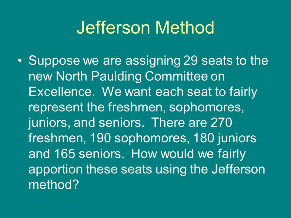 Jefferson Method