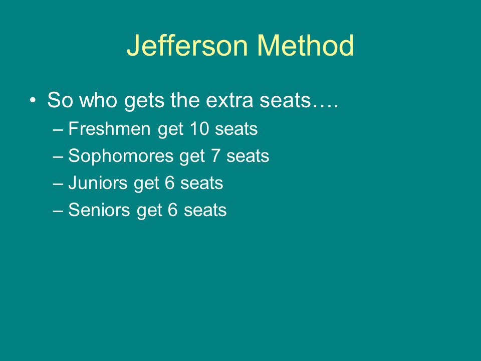 Jefferson Method So who gets the extra seats…. Freshmen get 10 seats
