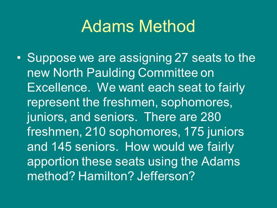 Adams Method