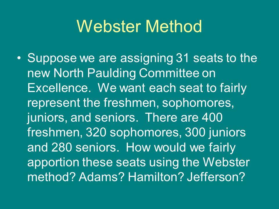 Webster Method
