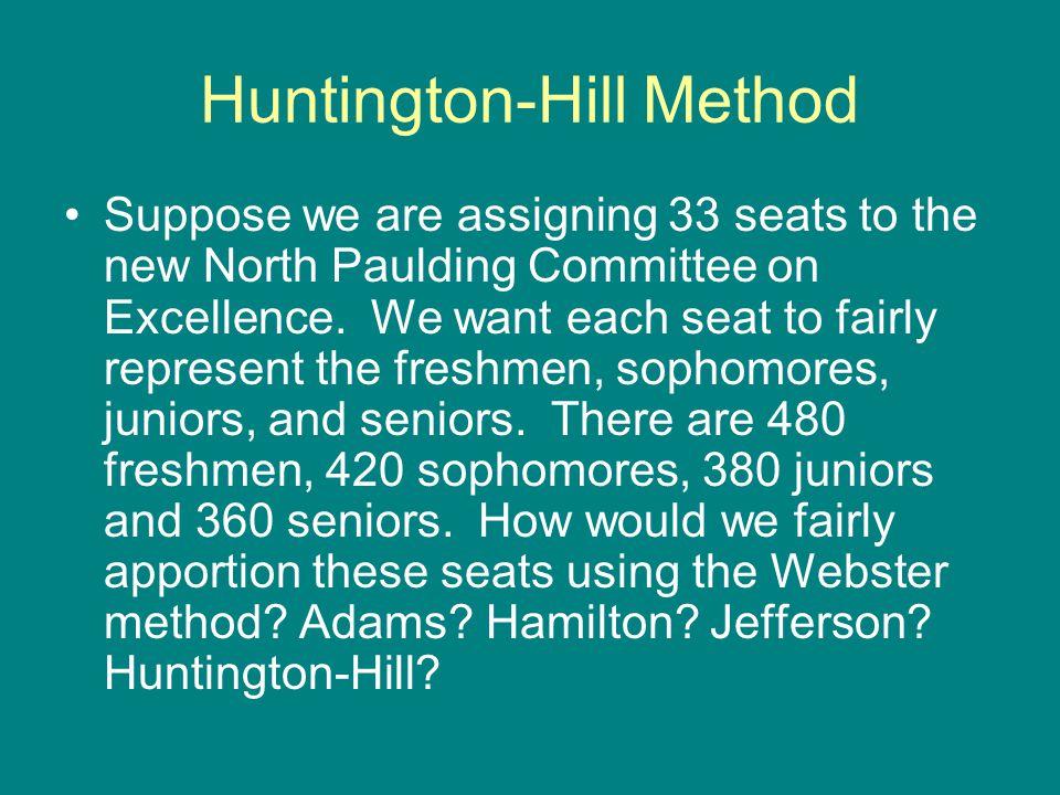 Huntington-Hill Method