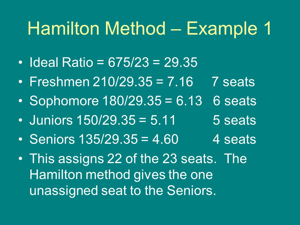 Hamilton Method – Example 1