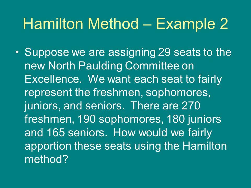 Hamilton Method – Example 2
