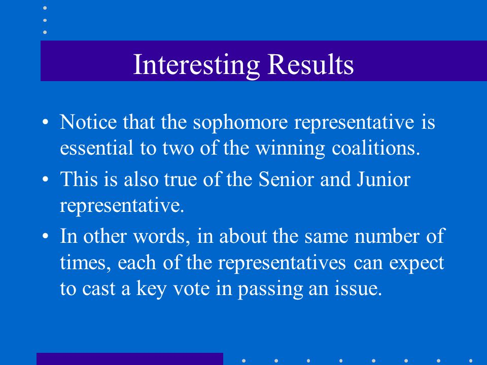 Interesting Results Notice that the sophomore representative is essential to two of the winning coalitions.