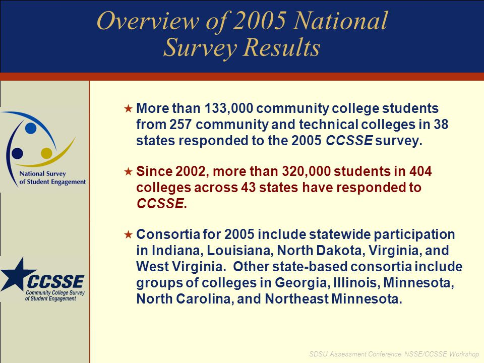 Overview of 2005 National Survey Results