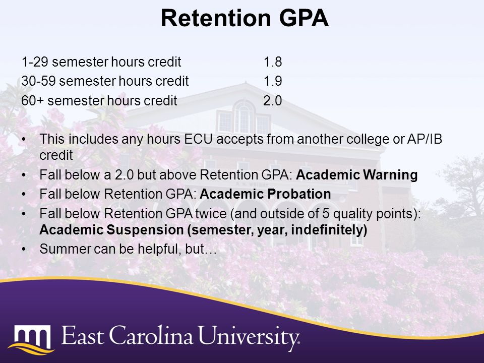 Retention GPA 1-29 semester hours credit 1.8