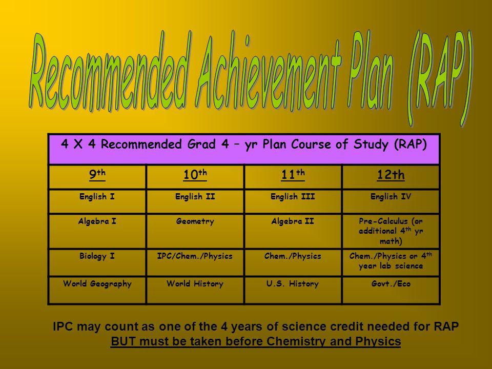 Recommended Achievement Plan (RAP)