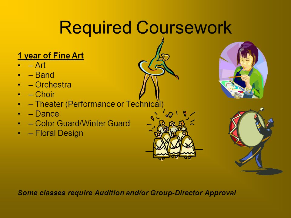 Required Coursework 1 year of Fine Art – Art – Band – Orchestra