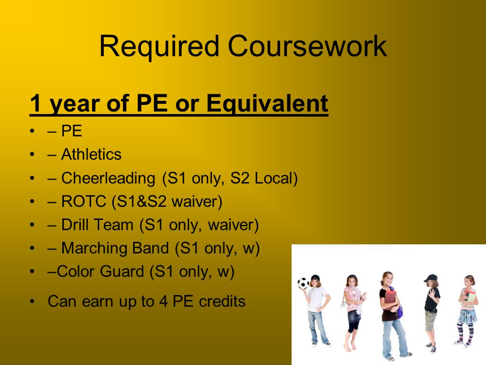 Required Coursework 1 year of PE or Equivalent – PE – Athletics