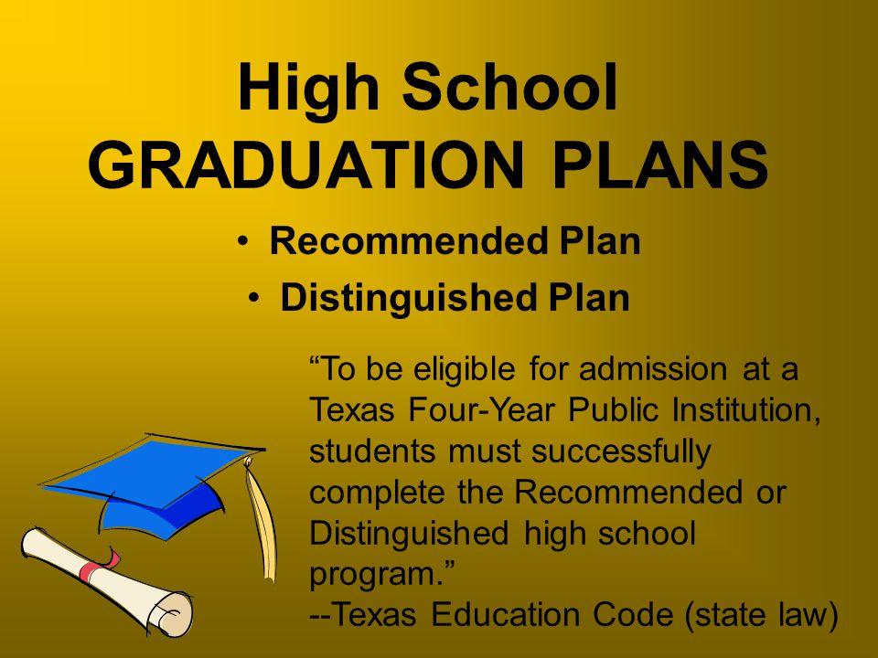 High School GRADUATION PLANS