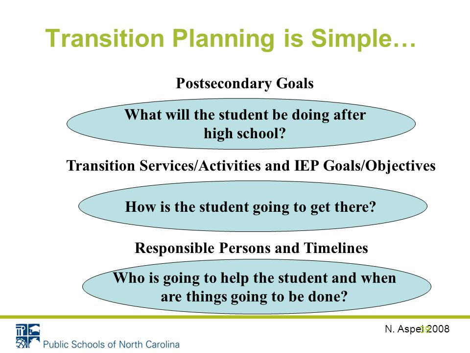 Transition Planning is Simple…