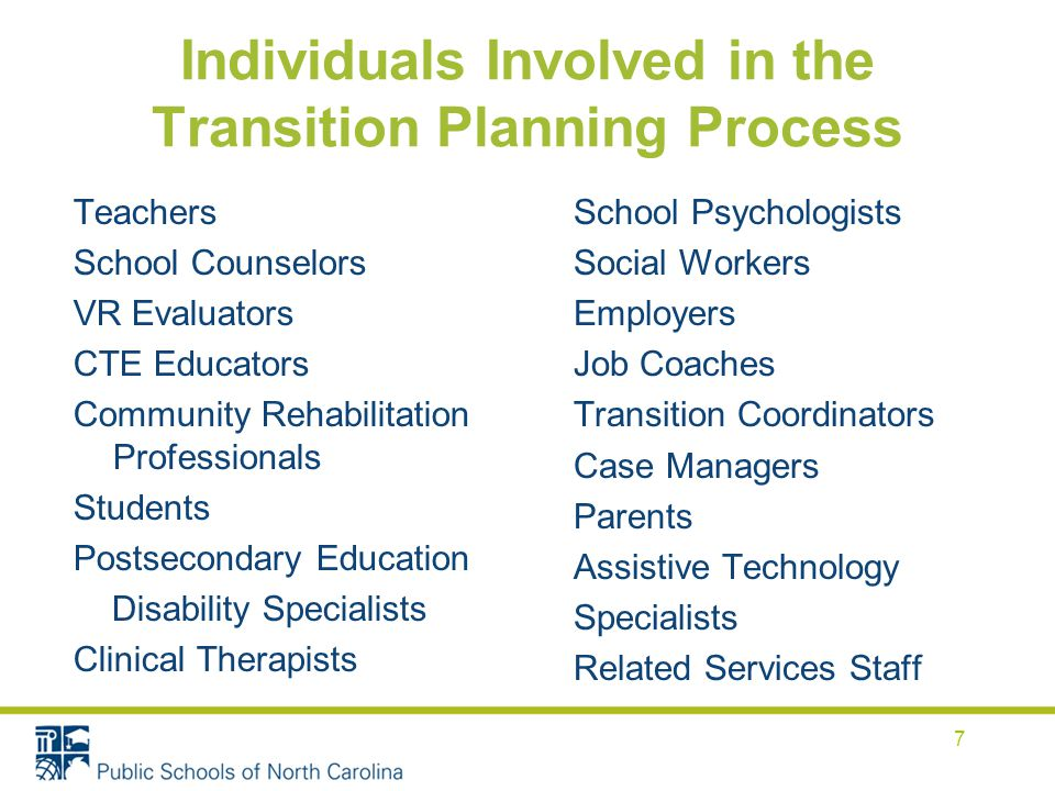 Individuals Involved in the Transition Planning Process
