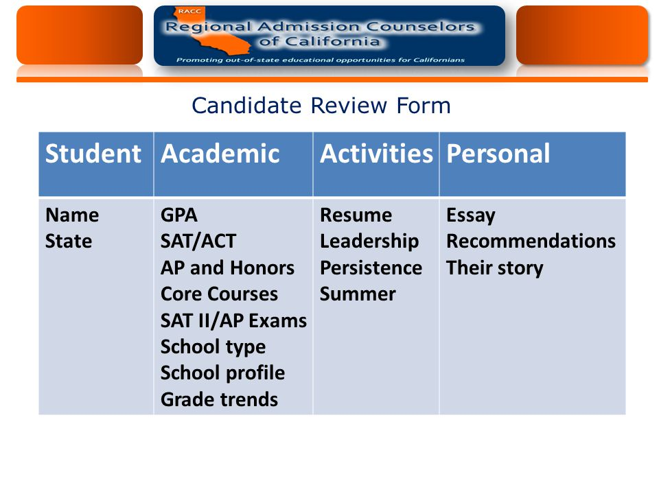 Student Academic Activities Personal Candidate Review Form Name State