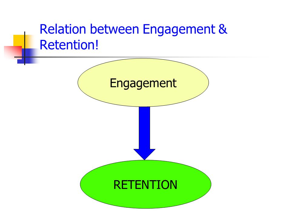 Relation between Engagement & Retention!