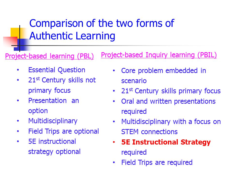 Comparison of the two forms of Authentic Learning