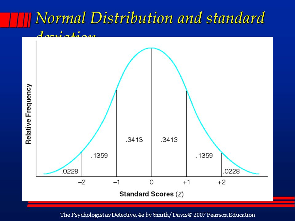 Normal Distribution and standard deviation