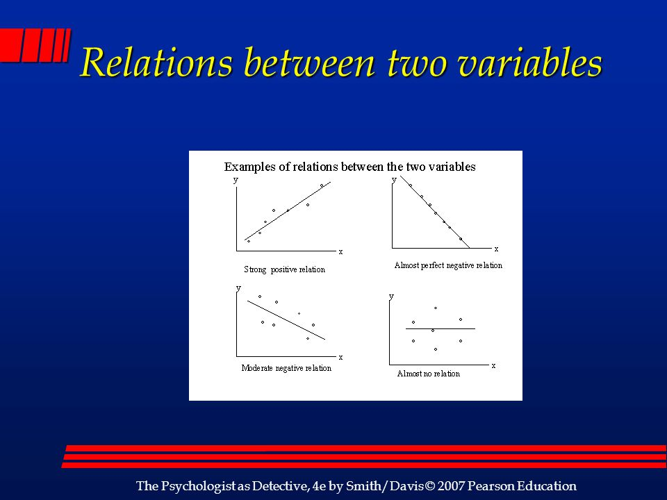 Relations between two variables