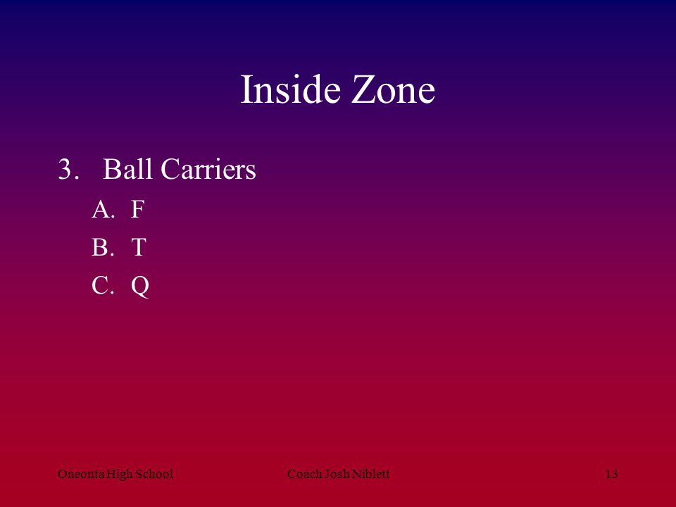 Inside Zone Ball Carriers F T Q Oneonta High School Coach Josh Niblett