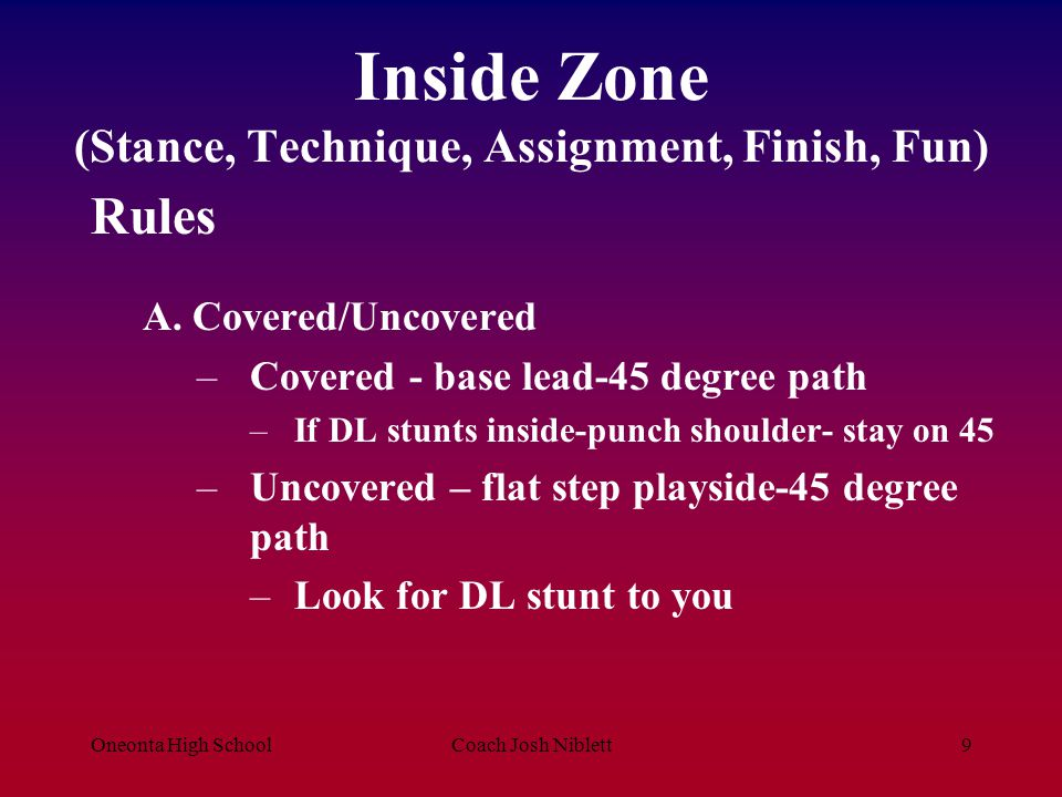 Inside Zone (Stance, Technique, Assignment, Finish, Fun)