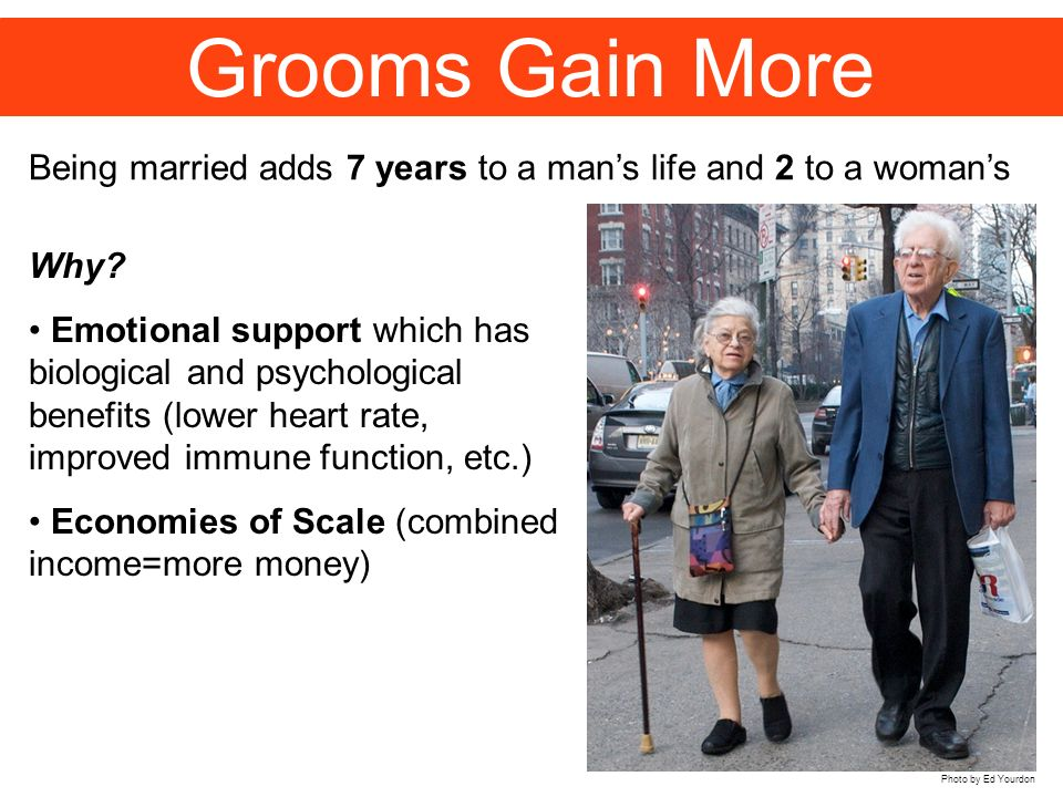 Grooms Gain More Being married adds 7 years to a man's life and 2 to a woman's. Why